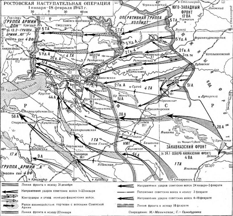Ростовская наступательная операция