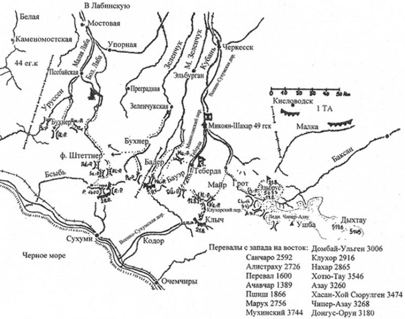 Схема Тике Штурм высокогорных перевалов