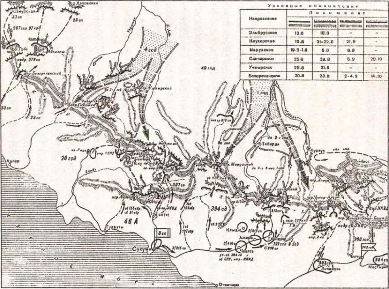Боевые действия 46А на перевалах ГКХ в августе - октябре 1942 года