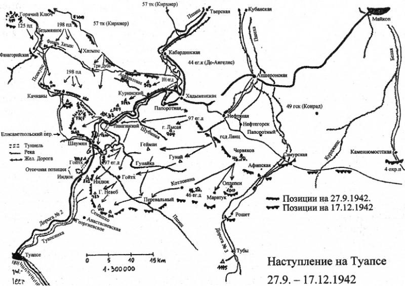 Схема Тике. Наступление на Туапсе 27.9-17.12.1942