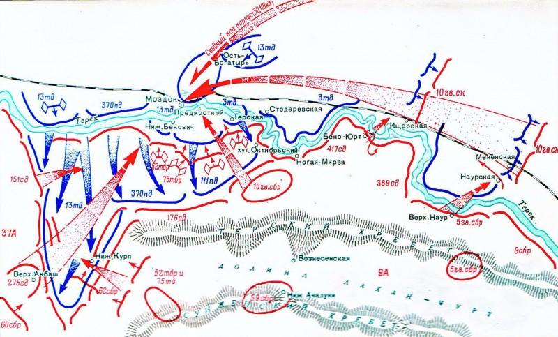 Схема Гречко. Выход немцев на южный берег р.Терек у г.Моздок