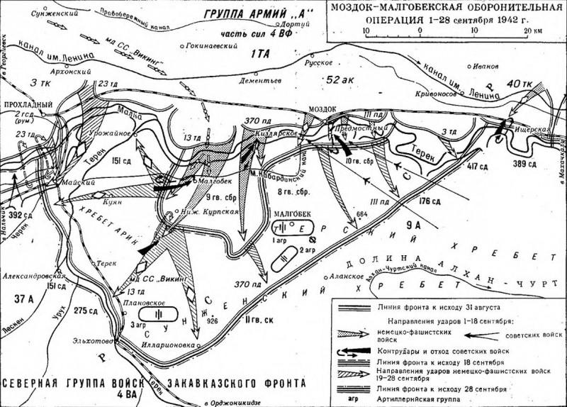 Моздок-Малгобекская оборонительная операция 1-28 сентября 1942г.