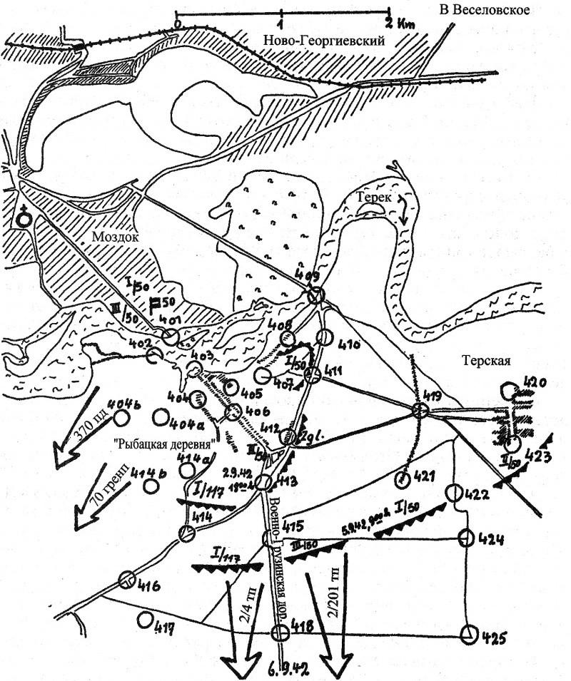 Схема Тике. Моздокский плацдарм