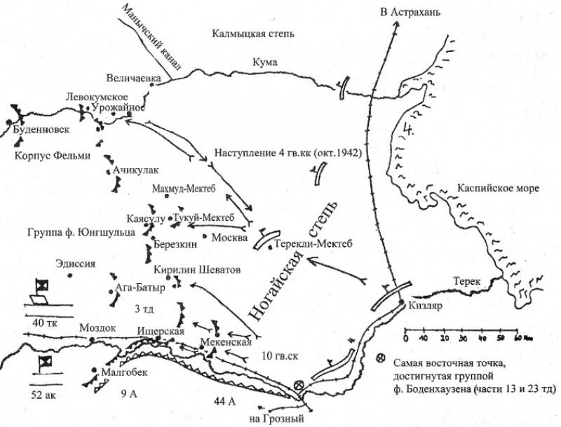 Схема Тике. Степной фронт севернее Ищерская